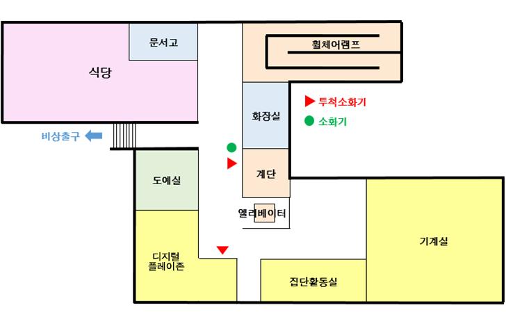 지하1층 왼쪽 비상구를 기준으로 왼쪽에 식당 문서고 오른쪽에 도예실 수중운동기능향상실 집단활동실 기계실이 있습니다. 비상구를 기준으로 앞으로 화장실 계단 엘리베이터가 있습니다.